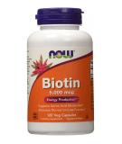 Biotin